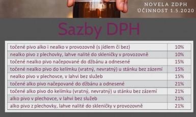 FB Radostné Česko