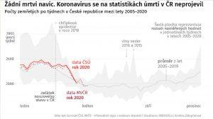 iRozhlas.cz